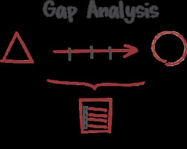 GAP analysis.png